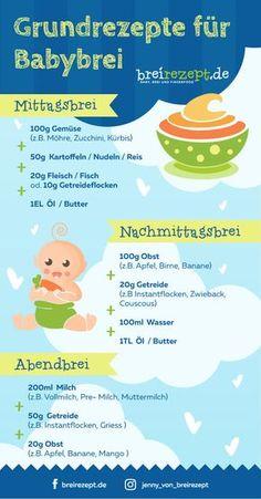 Grundrezepte für Babybrei: Babybrei selber kochen ist ganz einfach. Mit diesen Grundrezepten für Mittagsbrei, Abendbrei und Nachmittagsbrei könnt ihr jeden Brei eurer Wahl für das Baby kochen, denn die Rezepte lassen sich ganz leicht abwandeln: http://www.breirezept.de/grundrezepte.php