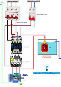 Esquemas eléctricos: Maniobra de motor trifásico automático de nivel in...