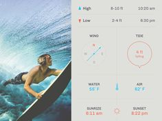 Wave Forecast designed by Andrei Korytsev for VESPER. Connect with them on Dribbble; the global community for designers and creative professionals. Shots, Waves, Weather, Mobile Ui, Sunset, Ui Ux, Connect, Designers, App