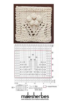 [ Pattern ] A lovely knitting pattern for this Friday. We'll bring more selected knit wear from Milan Fashion Week next week. Have good weekend! Please follow us on our FACKBOOK page, if you interested and also to know more about us and crochet,...