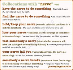 Collocations with Nerve - Verb