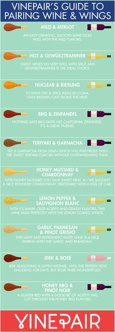 The Complete Guide to Pairing #Wine and Wings #winelover