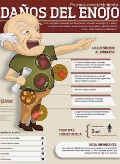 Mensajes para el bienestar: Salud