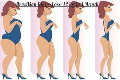 Brazilian Diet – Lose 12 kg In 1 Month! Amazing The latest trend in dieting must be the Brazilian diet. It's become so popular because of its fast promising