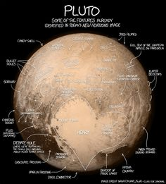 why is pluto no longer a planet bbc news - 236×261