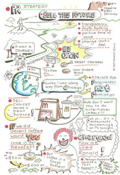 PAGE THREE-- Peter Bush (formerly CEO of McDonald's Australia) talked about his experience in turning around McDonald's Australia and how he and his team helped propel McDonald's Australia to be the best performing McDonald's business globally for five consecutive years.  (Image and note above from http://guydownes.com.au/tag/creativity/)