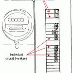 200 amp main panel wiring diagram  electrical panel box