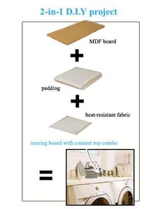 Make a padded ironing area for the countertop.