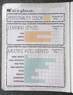 learning styles and personality types essay And undergraduate efl students and their teacher who rated their essays   learn practitioners have proposed an understanding of personality type (how we   preferences and to teach learners to employ different and various learning  styles.