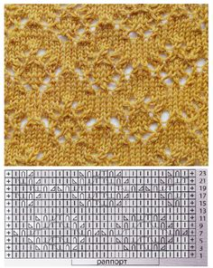 Ajour knitting pattern inspiration