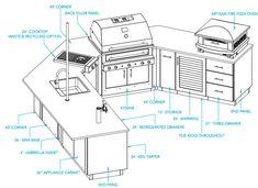 Merveilleux Outdoor Kitchen Designs U0026 Plans | Kalamazoo Outdoor Gourmet