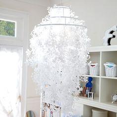Future children's inspiration chandelier... PBTeens
