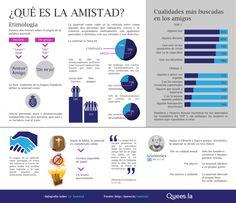 Infografía-Amistad-01.png (750×646)