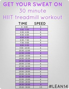 To help make the treadmill a little more interesting... HIIT workout #fitness #HIIT