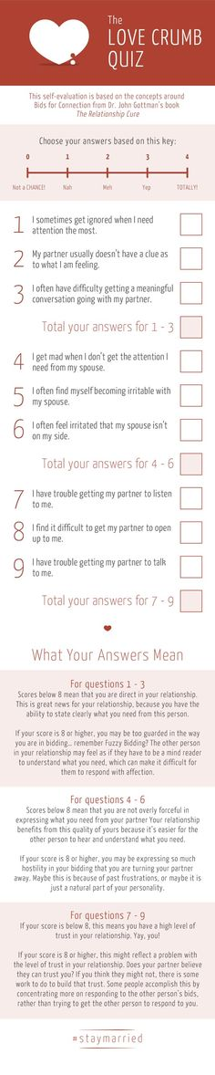 The #staymarried Love Crumb Quiz - A self-evaluation based on the concepts around Bid for Connection from Dr. John Gottman's book The Relationship Cure - #staymarried