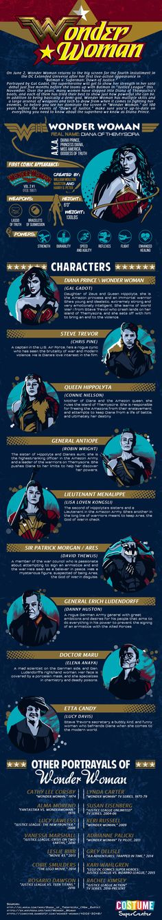 This June, #WonderWoman is coming to theaters to blow away the DC Comics Universe with her own solo movie! Follow Diana Prince as she takes down Ares, the God of War, and check out this cool infographic from Costume SuperCenter to learn what you can about the movie!