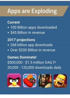 ***WANT TO EARN MONEY BY SIMPLY GIVING SOMETHING AWAY?*** How much money do you think you would have earned by now if you had had the chance to sign up for a share of the advertising revenue of one of the successful gaming Apps such as Angry Birds or Candy Crush? Well, here is a chance to get in at the very beginning of an Exciting New Interactive Sports App due to be launched in September 2016 by United Games. You do NOT have to sign anybody up or build a team and there is no huge amount to…