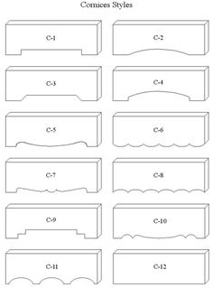The Cornice Factory -Custom Cornice Boards (you provide the measurements, fabric, and trim).  Great price and quick turnaround!