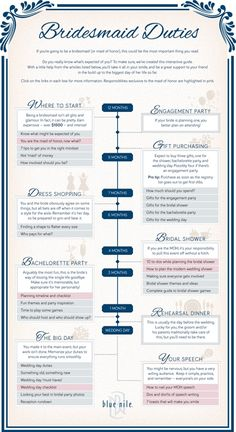 Bridesmaid Duties and Responsibilities