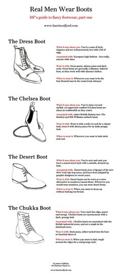 Real Men Wear Boots. | well I'll stick to the Chelsea and Desert.