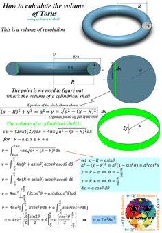 Volume of torus Logic Math, Physics Jokes, Basic Physics, Physics Formulas, Mathematics Geometry, Physics And Mathematics, Engineering Science, Physical Science, Abstract Science