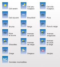 Chapter Some vocabulary for the weather. French Teacher, Teaching French, How To Speak French, Learn French, Weather Vocabulary, French Alphabet, French For Beginners, Core French, French Education