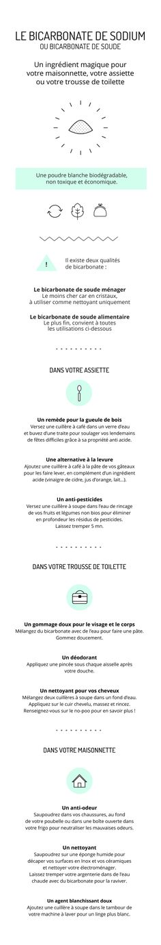 Ideas About DIY Life Hacks & Crafts 2017 / 2018 L'ingrédient magique -Read More –