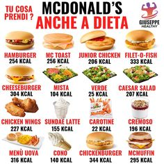 The image may contain: text and food- L& può contenere: testo e cibo The image may contain: text and food - Food Calories List, 1200 Calories, Gym Food, Food L, Tips Fitness, Fitness Nutrition, Nutrition Education, Fast Food Facts, Healthy Hamburger