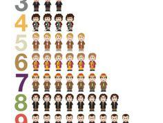 Sci-Fi Nursery Number Art – 1 through 11, 12×18 | Geek-a-bye Baby