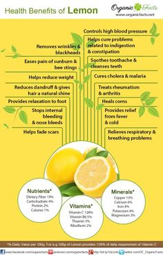 Check out the Health Benefits of Lemon  #thewholejourney #twj                                                                                                                                                                                 More