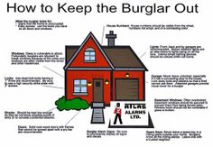 How to keep the Burglar out!