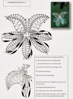 Afbeeldingsresultaat voor picados de flores de bolillos gratis