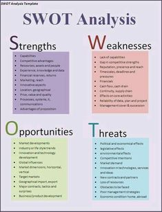 SWOT analysis for business planning and project management. Entrepreneurs should… SWOT analysis for business planning and project management. Entrepreneurs should evaluate Strengths, Weaknesses, Opportunities and Threats when considering a venture. Business Planning, Business Tips, Business School, Business Writing, Career Planning, Writing Jobs, Writing Desk, Ideas For Business, Business Quotes