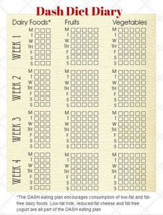 An eating Diary is a good way to follow what you eat so here is a Dash Diet Diary you can use to chart your Dash Diet portions. Usethis Dash Diet Diary chart to check what you have eaten each day within the DASH Diet Eating Plan. Try and consume 2-3 servings of dairy foods …