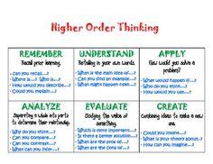 critical thinking reading and writing barnet pdf