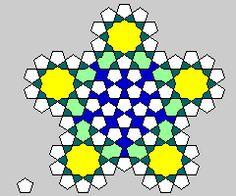 Pentagonal Tilings from the Islamic World
