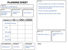 Top Lesson Plan Template Forms And Websites Lesson Plan - 21st century lesson plan template