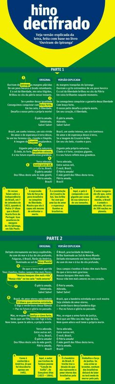 Para valorizar e tornarsignificativo o ato de cantar o Hino Nacional é preciso… Portuguese Language, Learn Portuguese, Student Life, Study Tips, World History, Good To Know, Infographic, Knowledge, France