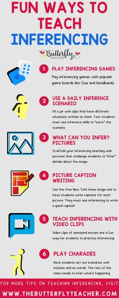 Students need inferencing skills in all subject areas. But how do you teach inferencing? This post outlines 8 fun activities for teaching inference. Inference Activities, Library Activities, Teaching Activities, Teaching Reading, Speech Language Therapy, Speech And Language, Language Arts, Reading Strategies, Reading Comprehension