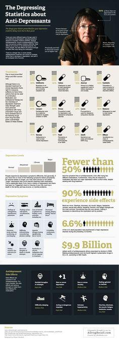 The Depressing Statistics About Anti-Depressants