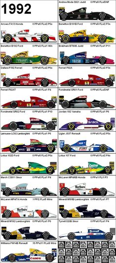 Formula One Grand Prix 1992 Cars