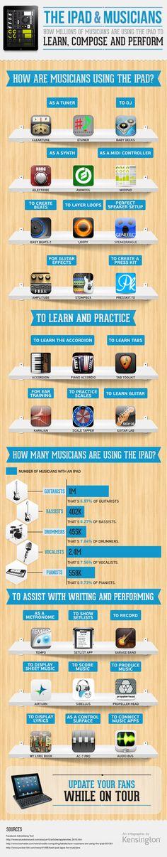 How Are Musicians Using the iPad? [Infographic] // Wie nutzen Musiker das iPad [Infografik]