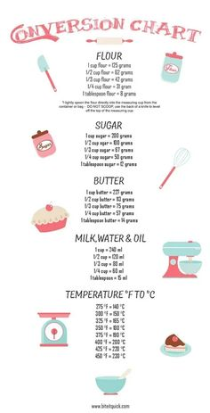 Baking Tips, Baking Recipes, Dessert Recipes, Baking Hacks, Easter Recipes, Baking Secrets, Kitchen Aid Recipes, Meat Recipes, Kids Baking