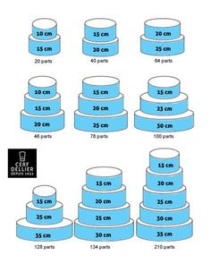 How many parts in a cake - Cakes / Kuchen & Torten - Cake Design Cake Portions, Cake Servings, Cake Portion Guide, Cakes Originales, Bolos Naked Cake, Cupcake Cakes, Fondant Cakes, French Cake, Cake Sizes