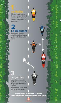 Comment doivent se positionner les motards qui roulent en groupe ?  Notre réponse, en une infographie.