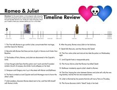 romeo and juliet character chart invitation templates writing instruction pinterest. Black Bedroom Furniture Sets. Home Design Ideas