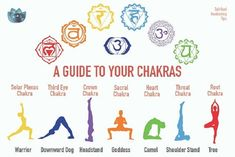 untitled document  chakra sahaja yoga chakra meditation