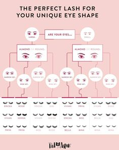 What's your perfect Lash!