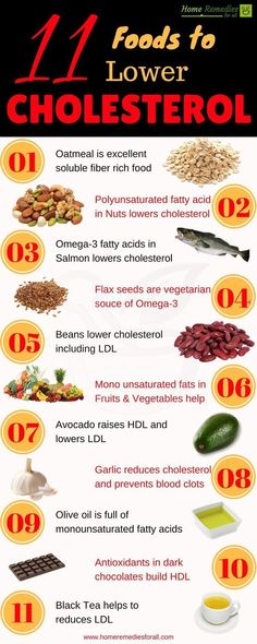 Eat these 11 foods to lower your cholesterol and improve your heart health to live healthy longer. Eat these 11 foods to lower your cholesterol and improve your heart health to live healthy longer. Low Cholesterol Diet Plan, Lower Cholesterol Naturally, Lower Your Cholesterol, Cholesterol Levels, Lowering Cholesterol Recipes, Lower Triglycerides Naturally, Foods To Lower Triglycerides, Heart Healthy Diet, Healthy Food Choices
