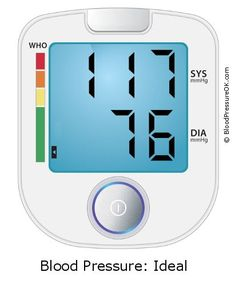 Blood Pressure 117 over 76 - what do these values mean?